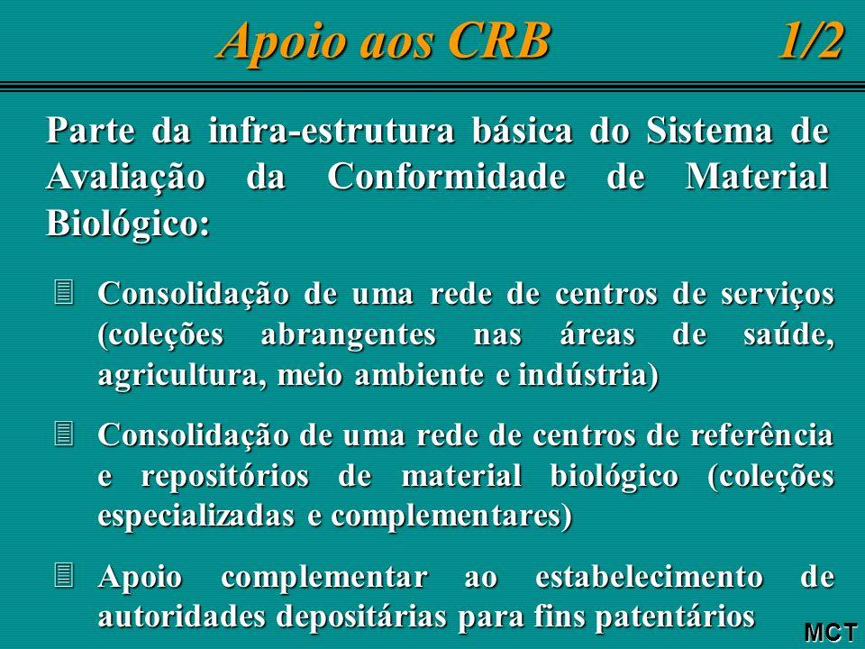 Apoio aos CRB 1/2 Apoio aos CRB 1/2 MCT Parte da infra-estrutura básica do Sistema de Avaliação da Conformidade de Material Biológico: 3Consolidação de uma rede de centros de serviços (coleções abrangentes nas áreas de saúde, agricultura, meio ambiente e indústria) 3Consolidação de uma rede de centros de referência e repositórios de material biológico (coleções especializadas e complementares) 3Apoio complementar ao estabelecimento de autoridades depositárias para fins patentários
