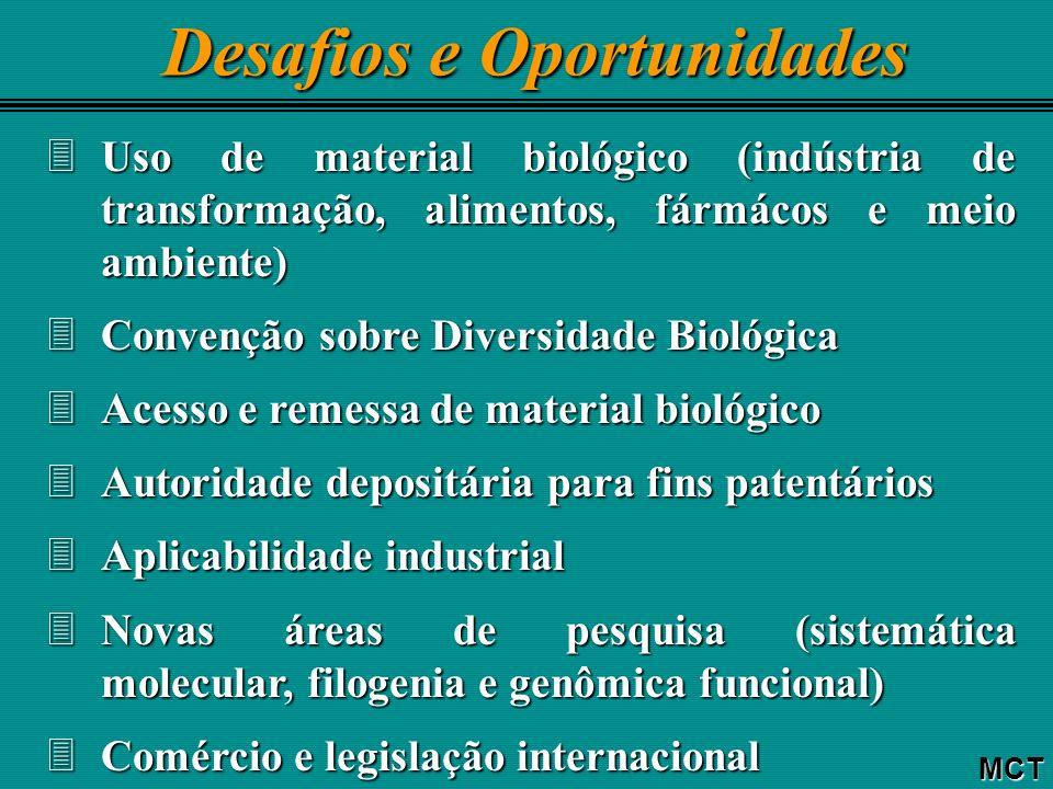 TIB no contexto das Barreiras Técnicas ao Comércio MCT EXCELÊNCIA QQ Avaliação da Conformidade Regulamentação ENSAIOS NORMAS TÉCNICAS ACORDOS INTERNACIONAIS ACORDOS INTERNACIONAISMetrologia SERVIÇOS DE VERIFICAÇÃO METROLÓGICA SERVIÇOS DE CALIBRAÇÃO ORG.CERTIFICAÇÃO Produtos Processos Serviços Sistemas Pessoal ORG.CERTIFICAÇÃO Produtos Processos Serviços Sistemas Pessoal ACREDITAÇÃO ORGANISMO DE INSPEÇÃO LABORATÓRIO DE ENSAIO SISTEMA INTERNACIONAL DE NORMALIZAÇÃO ISO / IEC ITU SISTEMA INTERNACIONAL DE NORMALIZAÇÃO ISO / IEC ITU CREDIBILIDADE INTERNACIONAL CREDIBILIDADE INTERNACIONAL ACREDITAÇÃO RECONHECIMENTO INTERNACIONAL RECONHECIMENTO INTERNACIONAL Normalização CONFORMIDADE INSTITUTO NACIONAL DE METROLOGIA PROC.AUTORIZAÇÃO/ APROVAÇÃO CERTIFICAÇÃO QUALIFICAÇÃO DECL.FORNECEDOR * ROTULAGEM * INSPEÇÃO REGULAMENTOS TÉCNICOS