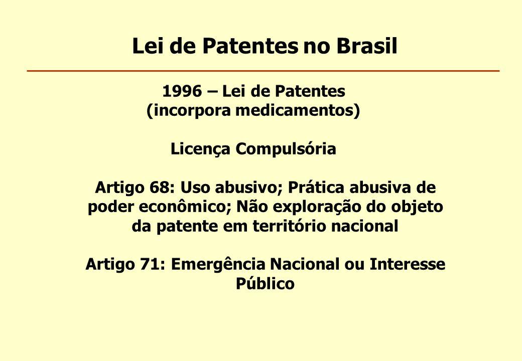 1996 – Lei de Patentes (incorpora medicamentos) Licença Compulsória Artigo 68: Uso abusivo; Prática abusiva de poder econômico; Não exploração do obje