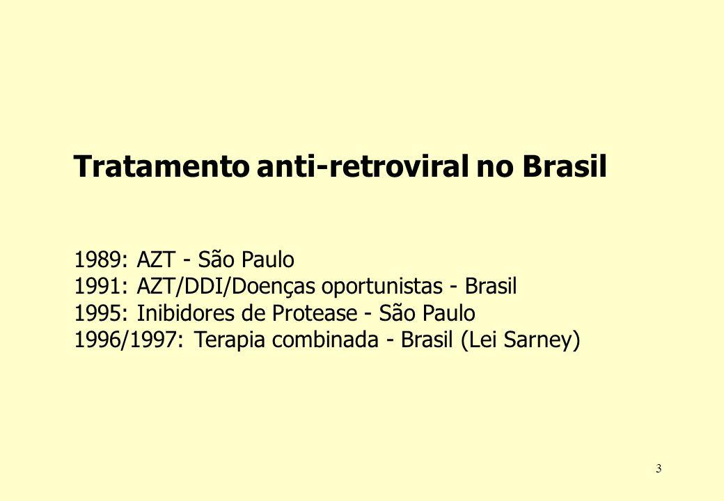 3 Tratamento anti-retroviral no Brasil 1989: AZT - São Paulo 1991: AZT/DDI/Doenças oportunistas - Brasil 1995: Inibidores de Protease - São Paulo 1996