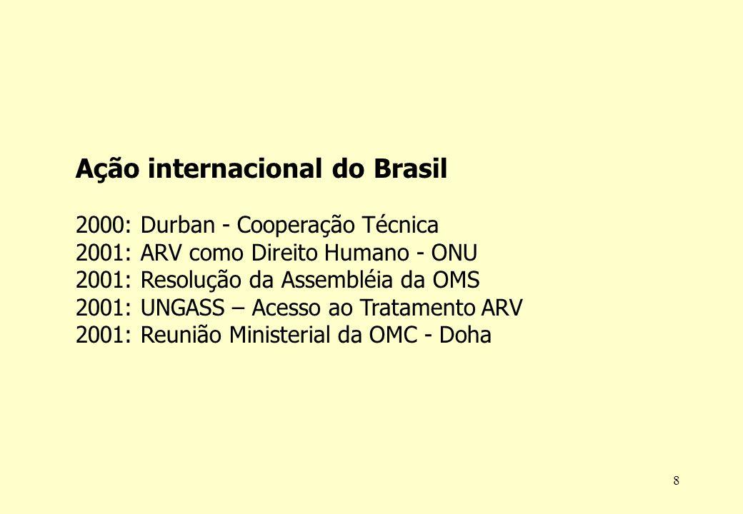 8 Ação internacional do Brasil 2000: Durban - Cooperação Técnica 2001: ARV como Direito Humano - ONU 2001: Resolução da Assembléia da OMS 2001: UNGASS