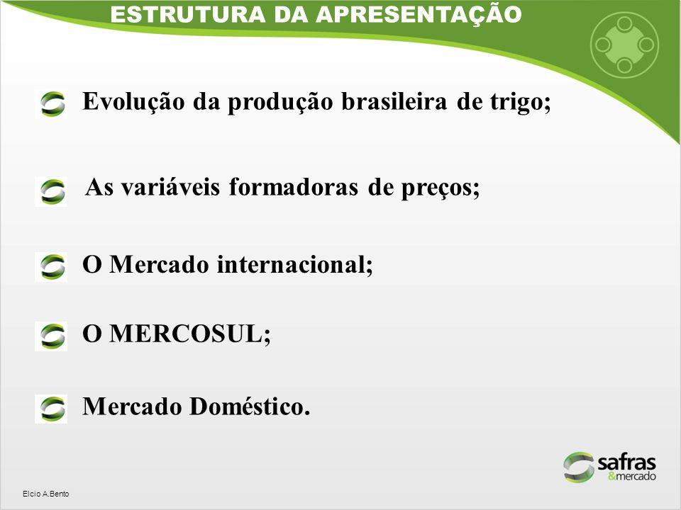 Elcio A.Bento Evolução da produção brasileira de trigo; ESTRUTURA DA APRESENTAÇÃO As variáveis formadoras de preços; O Mercado internacional; O MERCOS