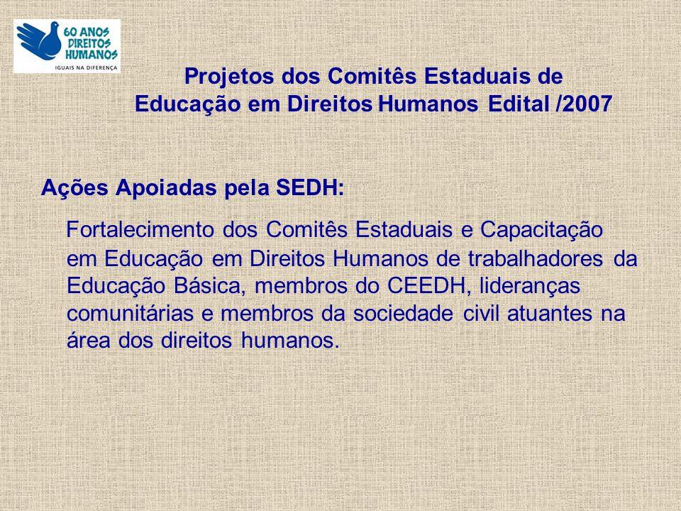 Projetos dos Comitês Estaduais de Educação em Direitos Humanos Edital /2007 Ações Apoiadas pela SEDH: Fortalecimento dos Comitês Estaduais e Capacitação em Educação em Direitos Humanos de trabalhadores da Educação Básica, membros do CEEDH, lideranças comunitárias e membros da sociedade civil atuantes na área dos direitos humanos.