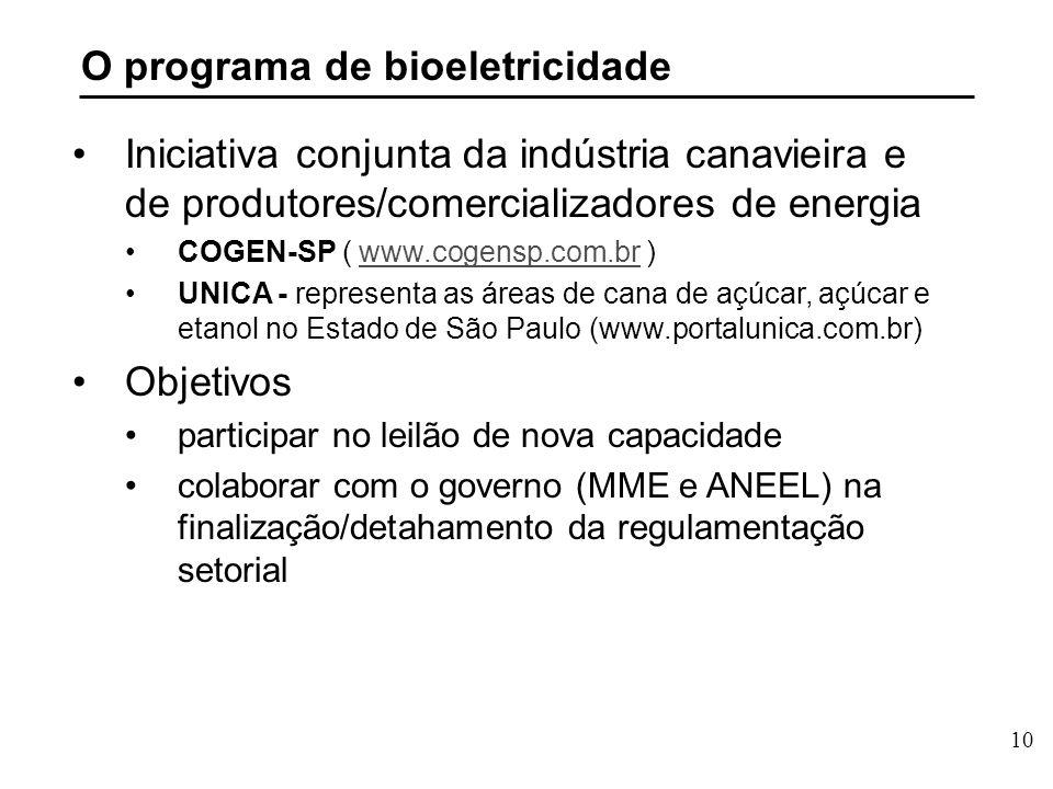 10 Iniciativa conjunta da indústria canavieira e de produtores/comercializadores de energia COGEN-SP ( www.cogensp.com.br )www.cogensp.com.br UNICA - representa as áreas de cana de açúcar, açúcar e etanol no Estado de São Paulo (www.portalunica.com.br) Objetivos participar no leilão de nova capacidade colaborar com o governo (MME e ANEEL) na finalização/detahamento da regulamentação setorial 1 ton 1718x10³ kCal O programa de bioeletricidade