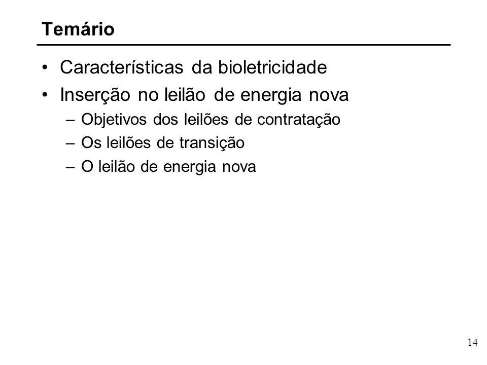 14 Temário Características da bioletricidade Inserção no leilão de energia nova –Objetivos dos leilões de contratação –Os leilões de transição –O leilão de energia nova