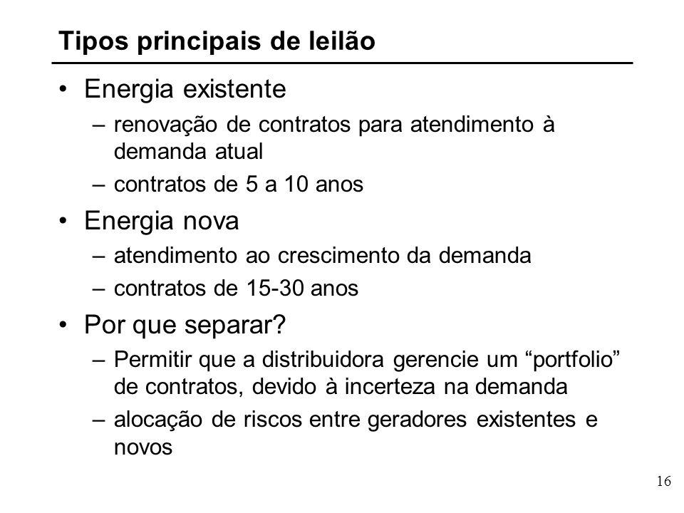 16 Tipos principais de leilão Energia existente –renovação de contratos para atendimento à demanda atual –contratos de 5 a 10 anos Energia nova –atendimento ao crescimento da demanda –contratos de 15-30 anos Por que separar.