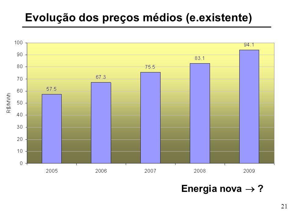 21 Evolução dos preços médios (e.existente) Energia nova