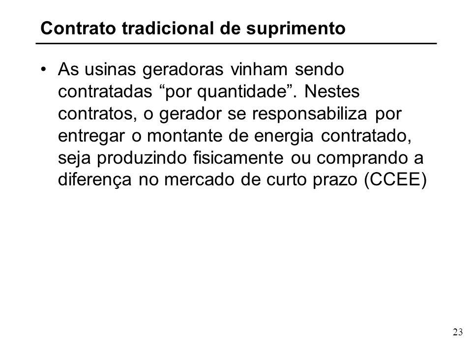 23 Contrato tradicional de suprimento As usinas geradoras vinham sendo contratadas por quantidade.
