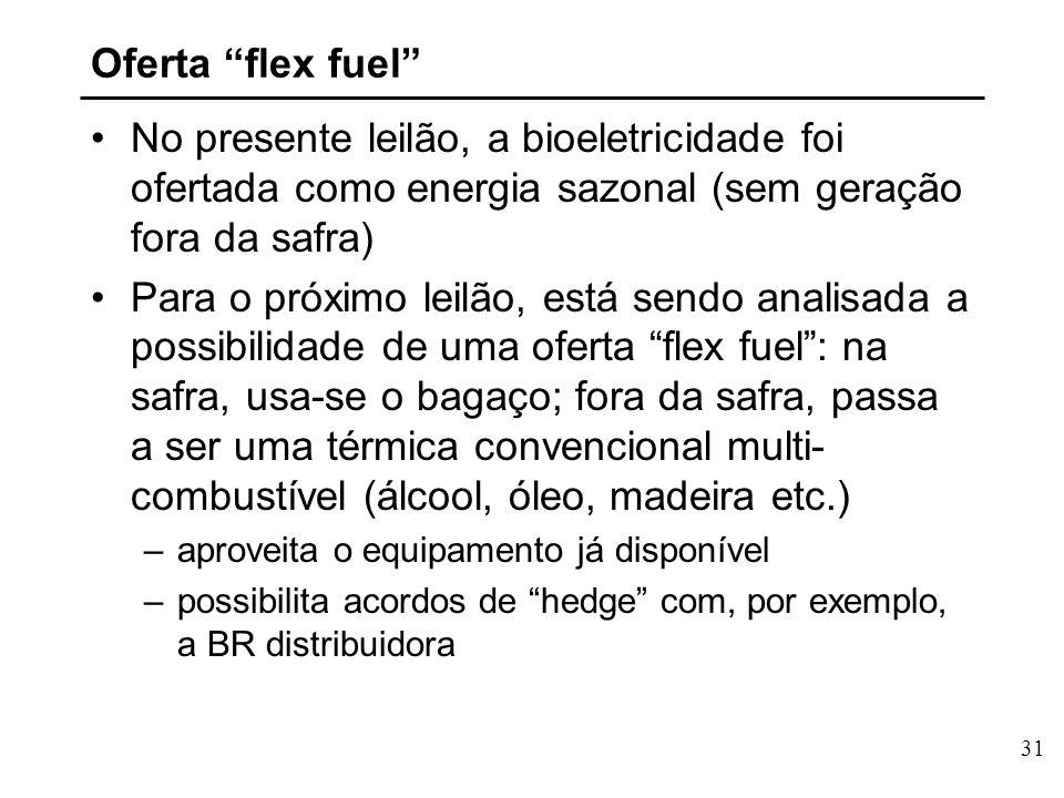 31 Oferta flex fuel No presente leilão, a bioeletricidade foi ofertada como energia sazonal (sem geração fora da safra) Para o próximo leilão, está sendo analisada a possibilidade de uma oferta flex fuel: na safra, usa-se o bagaço; fora da safra, passa a ser uma térmica convencional multi- combustível (álcool, óleo, madeira etc.) –aproveita o equipamento já disponível –possibilita acordos de hedge com, por exemplo, a BR distribuidora