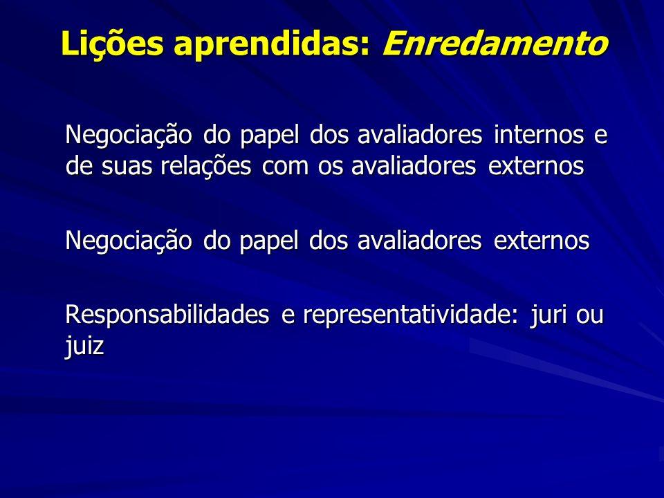 Lições aprendidas: Enredamento Negociação do papel dos avaliadores internos e de suas relações com os avaliadores externos Negociação do papel dos avaliadores internos e de suas relações com os avaliadores externos Negociação do papel dos avaliadores externos Negociação do papel dos avaliadores externos Responsabilidades e representatividade: juri ou juiz Responsabilidades e representatividade: juri ou juiz