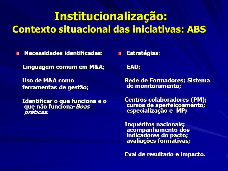 Institucionalização: Contexto situacional das iniciativas: ABS Institucionalização: Contexto situacional das iniciativas: ABS Necessidades identificadas: Linguagem comum em M&A; Linguagem comum em M&A; Uso de M&A como Uso de M&A como ferramentas de gestão; ferramentas de gestão; Identificar o que funciona e o que não funciona-Boas práticas.