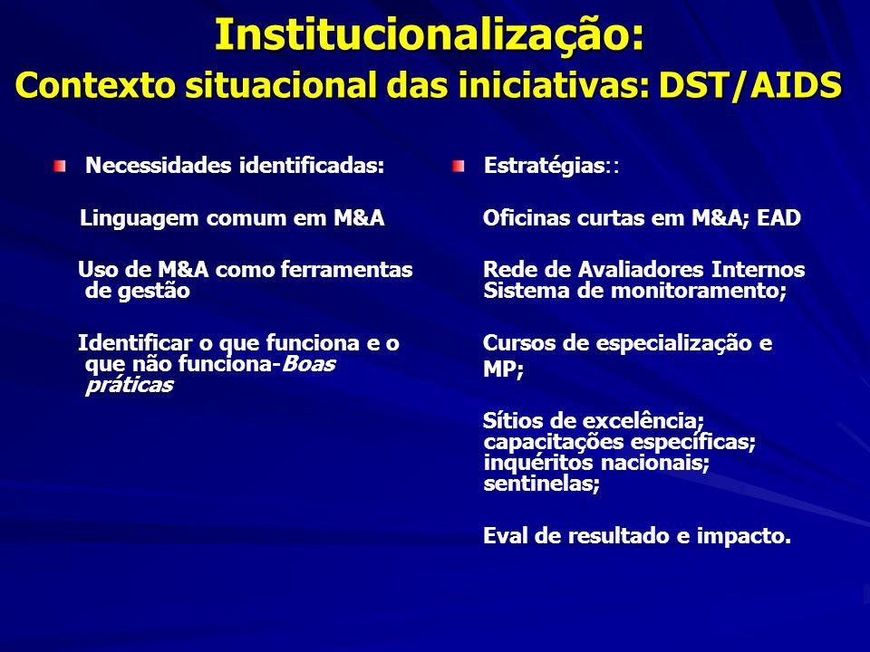 Institucionalização: Contexto situacional das iniciativas: DST/AIDS Institucionalização: Contexto situacional das iniciativas: DST/AIDS Necessidades identificadas: Linguagem comum em M&A Uso de M&A como ferramentas de gestão Identificar o que funciona e o que não funciona-Boas práticas Estratégias:: Oficinas curtas em M&A; EAD Rede de Avaliadores Internos Sistema de monitoramento; Cursos de especialização e MP; Sítios de excelência; capacitações específicas; inquéritos nacionais; sentinelas; Eval de resultado e impacto.