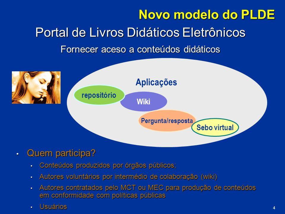 4 Novo modelo do PLDE Portal de Livros Didáticos Eletrônicos Fornecer aceso a conteúdos didáticos Quem participa? Quem participa? Conteúdos produzidos