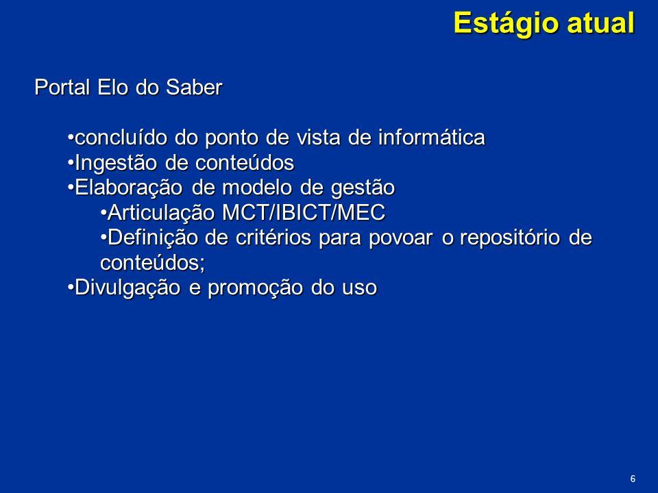 6 Estágio atual Portal Elo do Saber concluído do ponto de vista de informáticaconcluído do ponto de vista de informática Ingestão de conteúdosIngestão