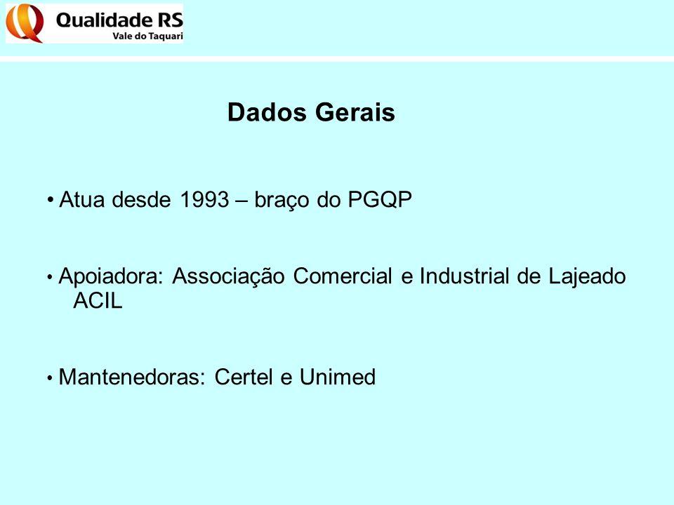 Dados Gerais Atua desde 1993 – braço do PGQP Apoiadora: Associação Comercial e Industrial de Lajeado ACIL Mantenedoras: Certel e Unimed