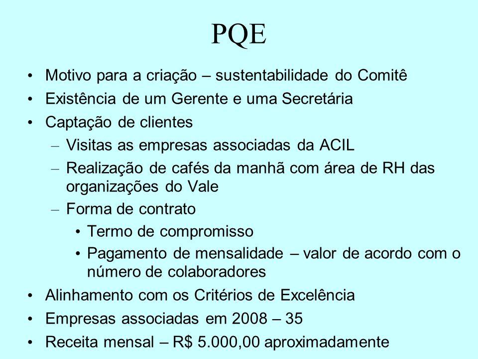PQE Motivo para a criação – sustentabilidade do Comitê Existência de um Gerente e uma Secretária Captação de clientes – Visitas as empresas associadas
