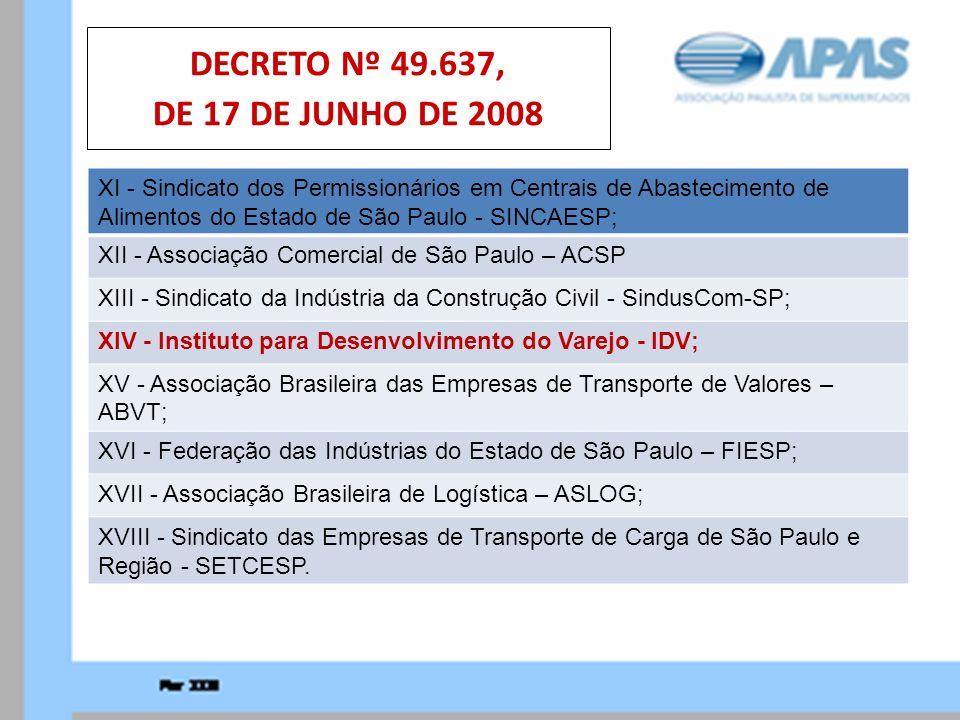 XI - Sindicato dos Permissionários em Centrais de Abastecimento de Alimentos do Estado de São Paulo - SINCAESP; XII - Associação Comercial de São Paul