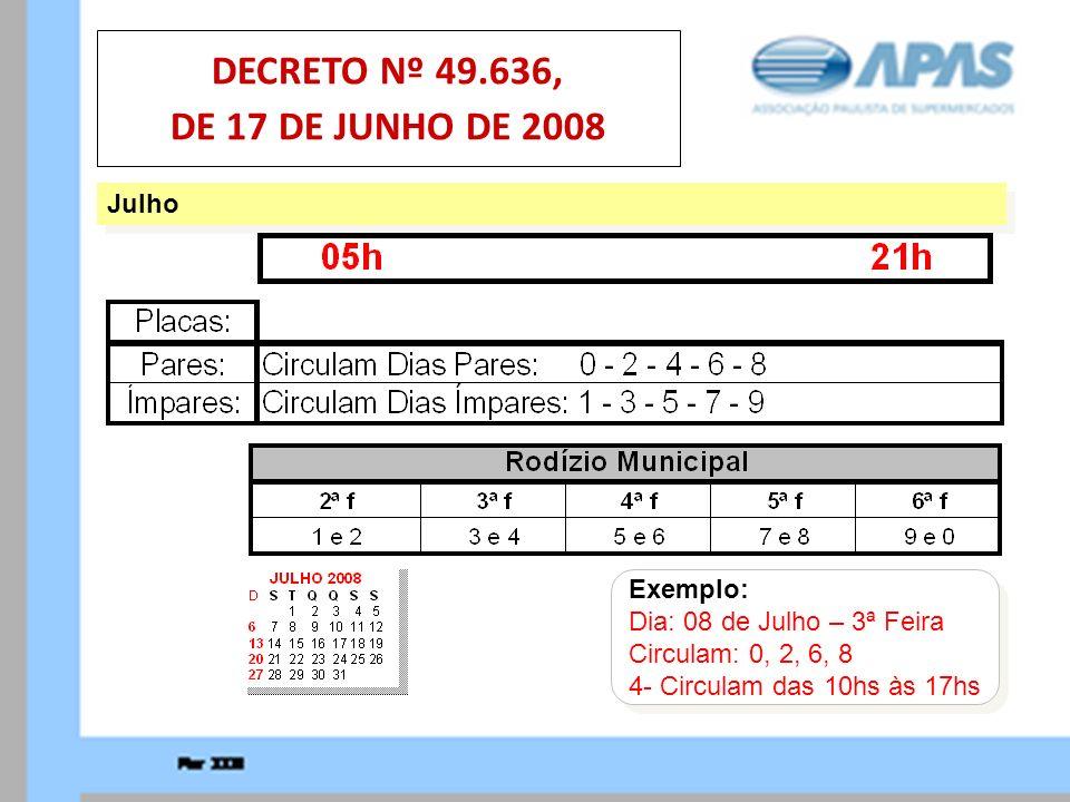 Julho Exemplo: Dia: 08 de Julho – 3ª Feira Circulam: 0, 2, 6, 8 4- Circulam das 10hs às 17hs Exemplo: Dia: 08 de Julho – 3ª Feira Circulam: 0, 2, 6, 8