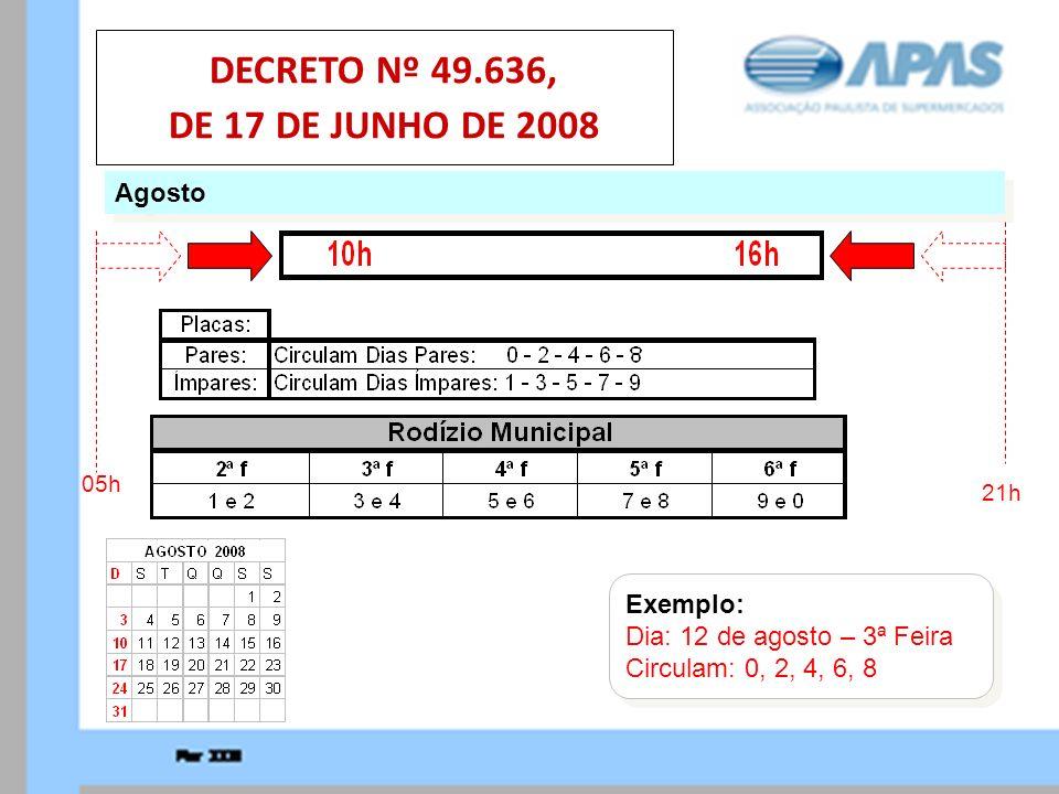 Agosto Exemplo: Dia: 12 de agosto – 3ª Feira Circulam: 0, 2, 4, 6, 8 Exemplo: Dia: 12 de agosto – 3ª Feira Circulam: 0, 2, 4, 6, 8 05h 21h DECRETO Nº