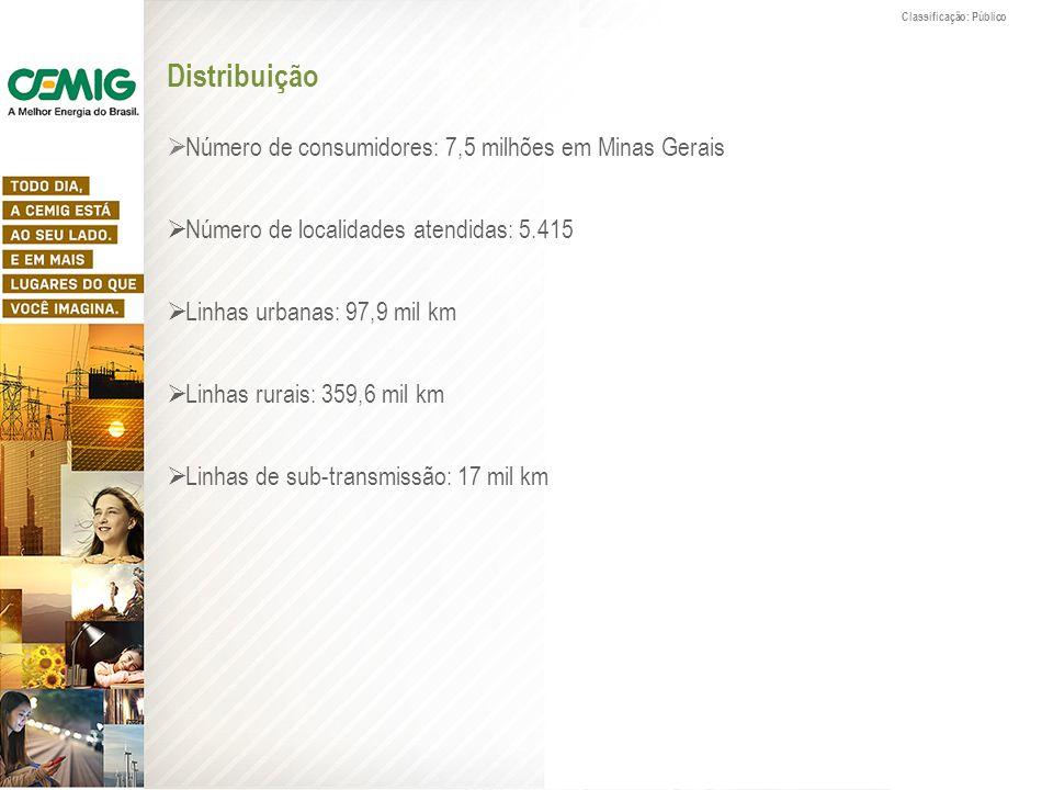 Distribuição Número de consumidores: 7,5 milhões em Minas Gerais Número de localidades atendidas: 5.415 Linhas urbanas: 97,9 mil km Linhas rurais: 359