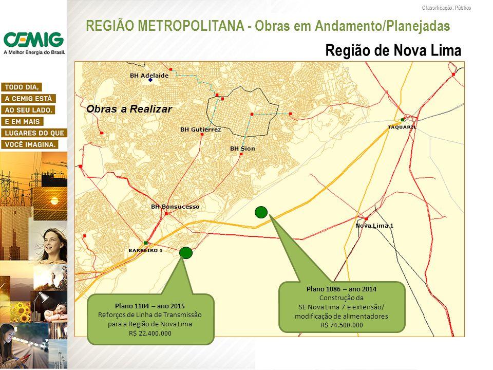 Classificação: Público Plano 1104 – ano 2015 Reforços de Linha de Transmissão para a Região de Nova Lima R$ 22.400.000 Plano 1086 – ano 2014 Construçã