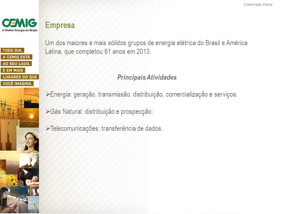Empresa Um dos maiores e mais sólidos grupos de energia elétrica do Brasil e América Latina, que completou 61 anos em 2013. Principais Atividades Ener