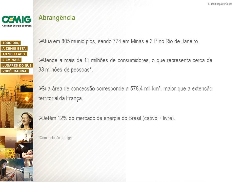 Abrangência Atua em 805 municípios, sendo 774 em Minas e 31* no Rio de Janeiro. Atende a mais de 11 milhões de consumidores, o que representa cerca de