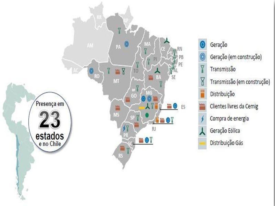 Distribuição Número de consumidores: 7,5 milhões em Minas Gerais Número de localidades atendidas: 5.415 Linhas urbanas: 97,9 mil km Linhas rurais: 359,6 mil km Linhas de sub-transmissão: 17 mil km Classificação: Público