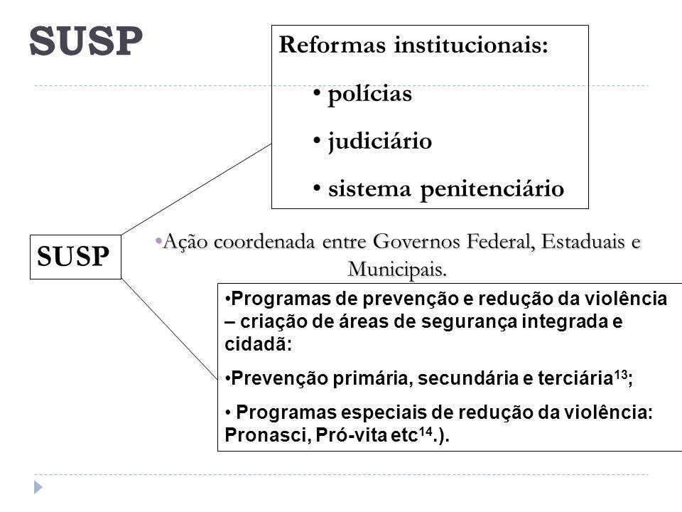 SUSP Reformas institucionais: polícias judiciário sistema penitenciário Programas de prevenção e redução da violência – criação de áreas de segurança