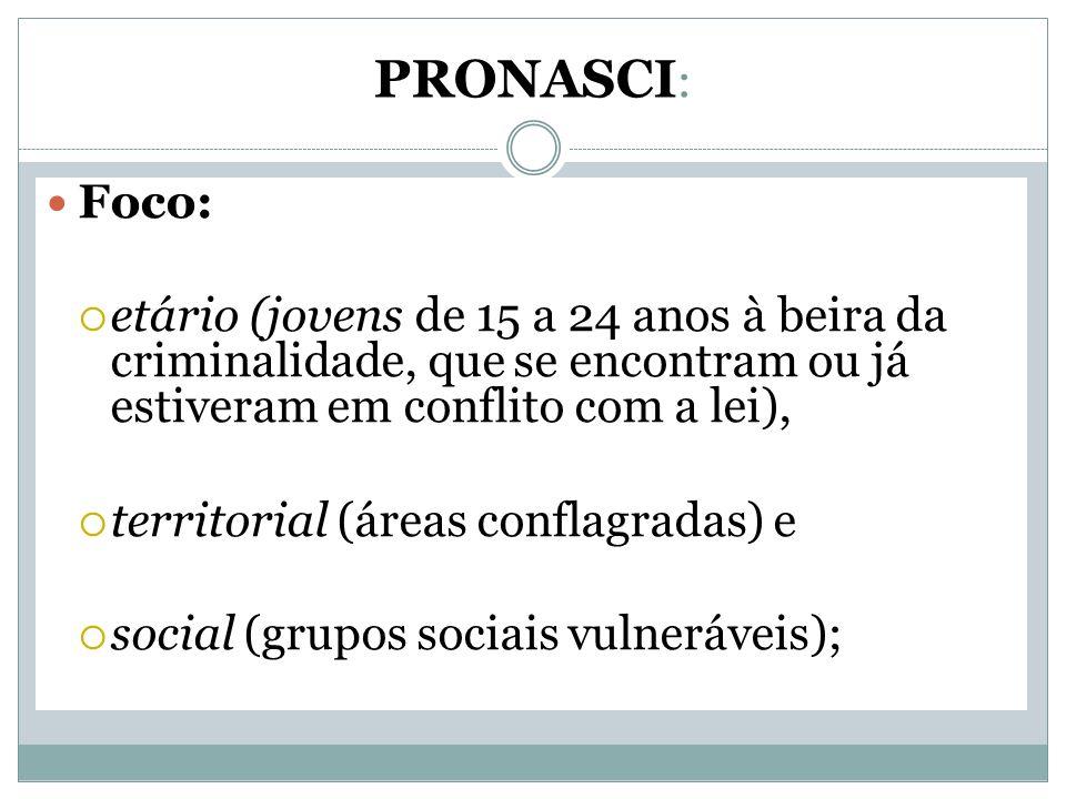 PRONASCI : Foco: etário (jovens de 15 a 24 anos à beira da criminalidade, que se encontram ou já estiveram em conflito com a lei), territorial (áreas