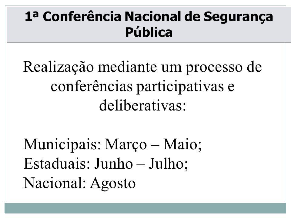 1ª Conferência Nacional de Segurança Pública Realização mediante um processo de conferências participativas e deliberativas: Municipais: Março – Maio;