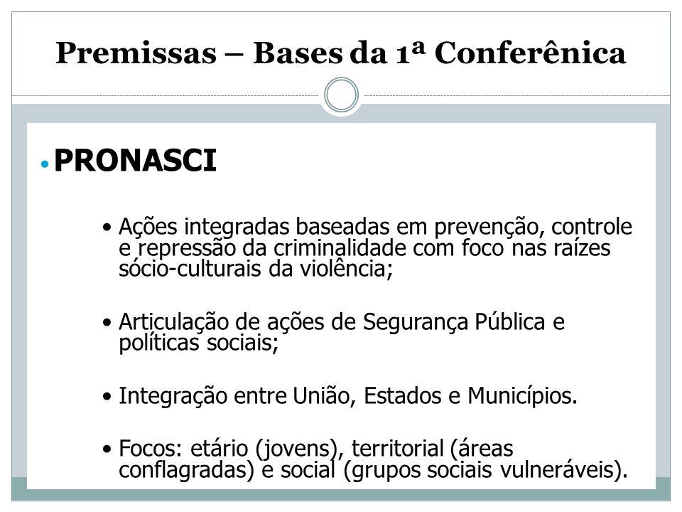 Premissas – Bases da 1ª Conferênica PRONASCI Ações integradas baseadas em prevenção, controle e repressão da criminalidade com foco nas raízes sócio-c