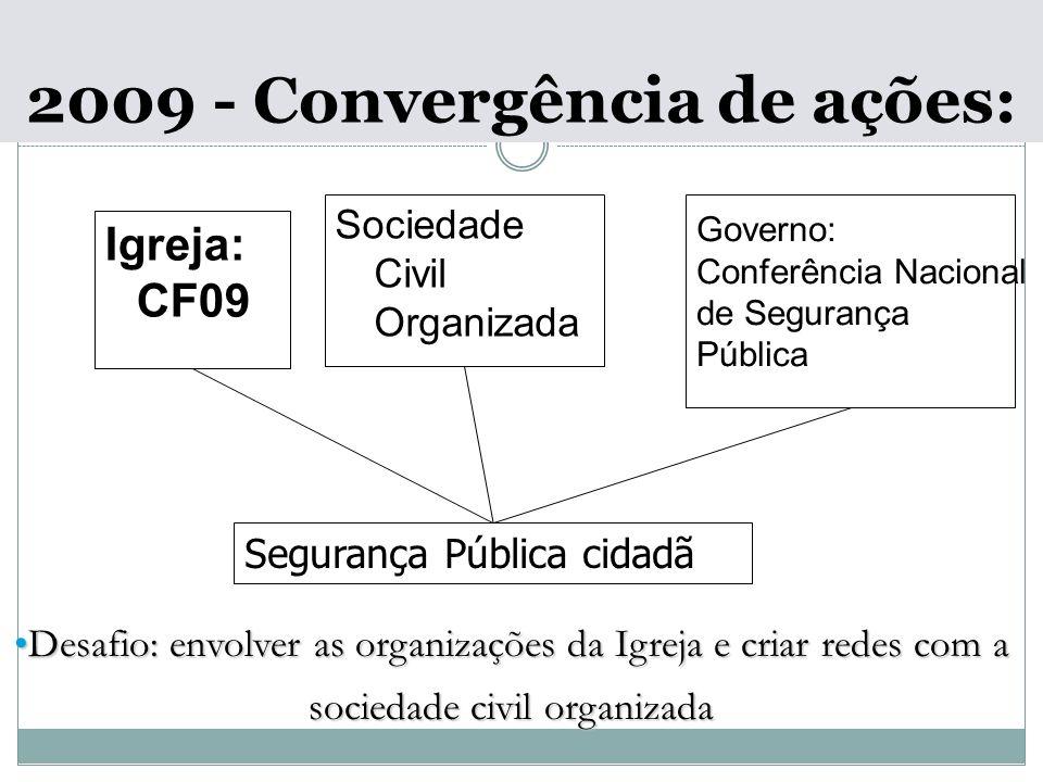 2009 - Convergência de ações: Igreja: CF09 Sociedade Civil Organizada Segurança Pública cidadã Governo: Conferência Nacional de Segurança Pública Desa