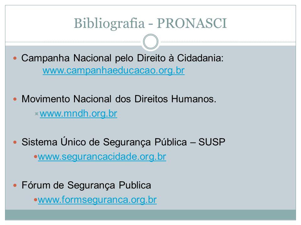 Bibliografia - PRONASCI Campanha Nacional pelo Direito à Cidadania: www.campanhaeducacao.org.br www.campanhaeducacao.org.br Movimento Nacional dos Dir
