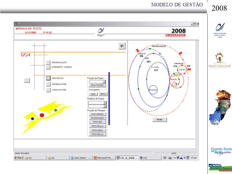 MODELO DE GESTÃO 2008