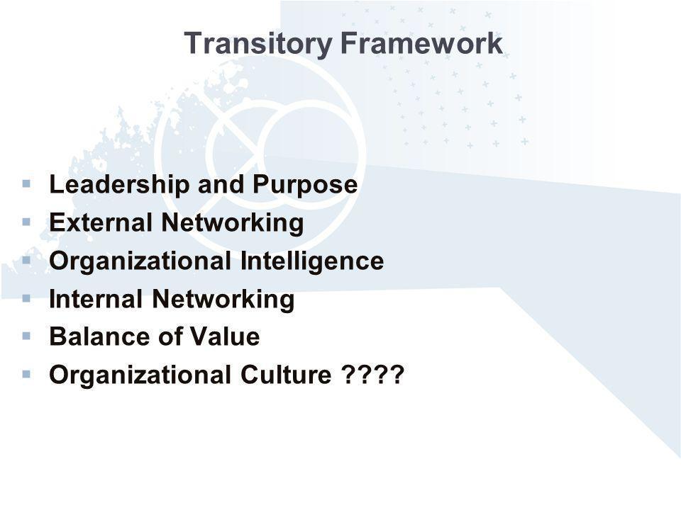 Transitory Framework Leadership and Purpose External Networking Organizational Intelligence Internal Networking Balance of Value Organizational Cultur