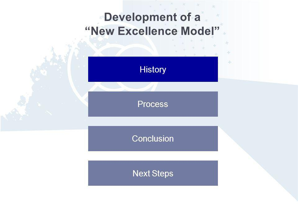 History Process Conclusion Next Steps Development of a New Excellence Model