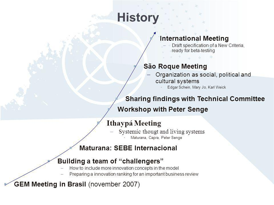 History GEM Meeting in Brasil (november 2007) Building a team of challengers –How to include more innovation concepts in the model –Preparing a innova