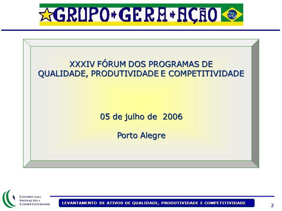 2 LEVANTAMENTO DE ATIVOS DE QUALIDADE, PRODUTIVIDADE E COMPETITIVIDADE XXXIV FÓRUM DOS PROGRAMAS DE QUALIDADE, PRODUTIVIDADE E COMPETITIVIDADE 05 de julho de 2006 Porto Alegre