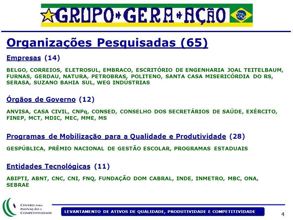 4 LEVANTAMENTO DE ATIVOS DE QUALIDADE, PRODUTIVIDADE E COMPETITIVIDADE Empresas (14) BELGO, CORREIOS, ELETROSUL, EMBRACO, ESCRITÓRIO DE ENGENHARIA JOAL TEITELBAUM, FURNAS, GERDAU, NATURA, PETROBRAS, POLITENO, SANTA CASA MISERICÓRDIA DO RS, SERASA, SUZANO BAHIA SUL, WEG INDÚSTRIAS Órgãos de Governo (12) ANVISA, CASA CIVIL, CNPq, CONSED, CONSELHO DOS SECRETÁRIOS DE SAÚDE, EXÉRCITO, FINEP, MCT, MDIC, MEC, MME, MS Programas de Mobilização para a Qualidade e Produtividade (28) GESPÚBLICA, PRÊMIO NACIONAL DE GESTÃO ESCOLAR, PROGRAMAS ESTADUAIS Entidades Tecnológicas (11) ABIPTI, ABNT, CNC, CNI, FNQ, FUNDAÇÃO DOM CABRAL, INDE, INMETRO, MBC, ONA, SEBRAE Organizações Pesquisadas (65)