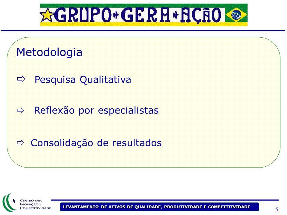 Planejamento Estratégico Integrado para a rede QP&C Fórum Q,P&C – Estado de avanço do projeto Porto Alegre, 5 de Julho de 2006 CONFIDENCIAL Este relatório é para uso exclusivo do cliente.
