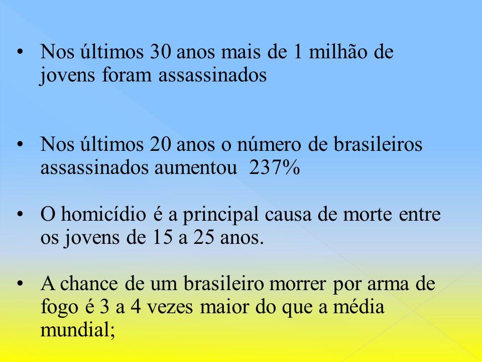 É um fenômeno de proporções assustadoras 450.000 presos; Segundo dados do Ministério da Justiça, no Brasil, a cada 15 minutos uma pessoa é assassinada