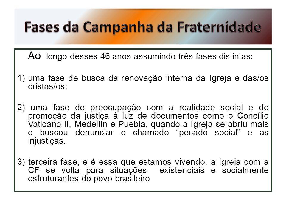 HISTÓRICO da CF A campanha que foi criada em 1961 por três padres católicos que dirigiam a Cáritas brasileira, com o objetivo de arrecadar fundos para