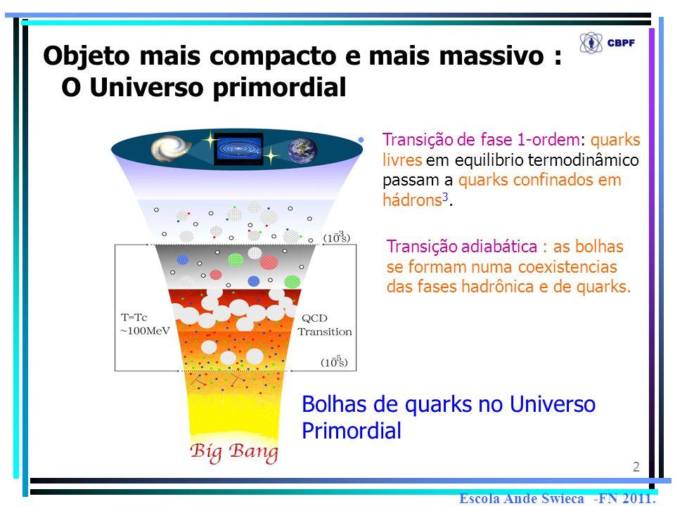2 Escola Ande Swieca -FN 2011. Transição de fase 1-ordem: quarks livres em equilibrio termodinâmico passam a quarks confinados em hádrons 3. Transição