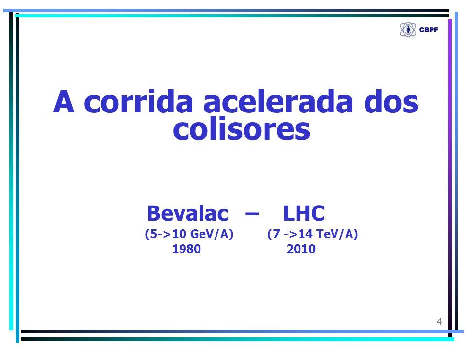 4 A corrida acelerada dos colisores Bevalac – LHC (5->10 GeV/A) (7 ->14 TeV/A) 1980 2010