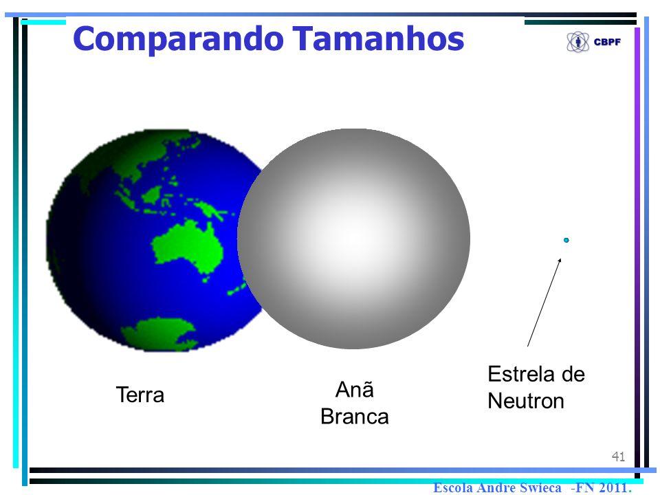 41 Comparando Tamanhos Terra Anã Branca Estrela de Neutron Escola Andre Swieca -FN 2011.