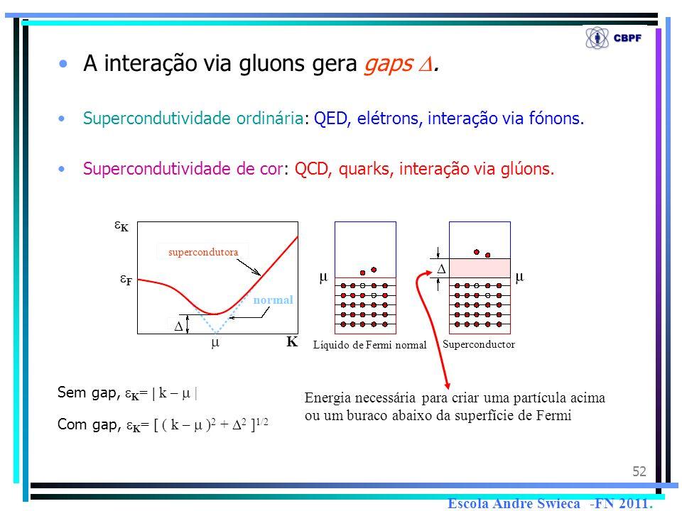 52 A interação via gluons gera gaps. Supercondutividade ordinária: QED, elétrons, interação via fónons. Supercondutividade de cor: QCD, quarks, intera