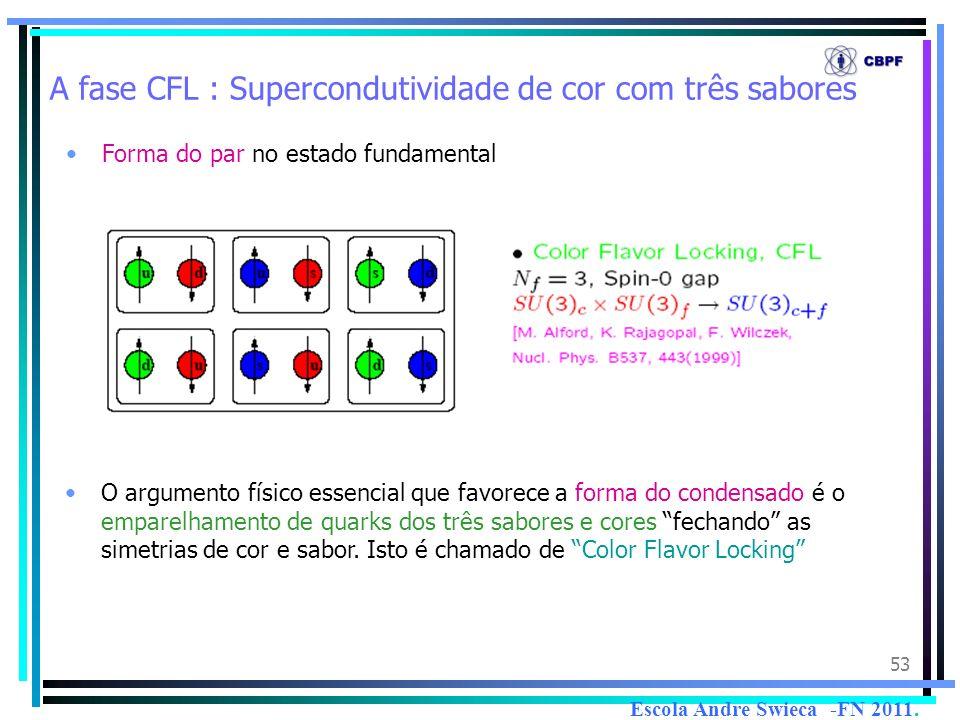 53 A fase CFL : Supercondutividade de cor com três sabores Forma do par no estado fundamental O argumento físico essencial que favorece a forma do con