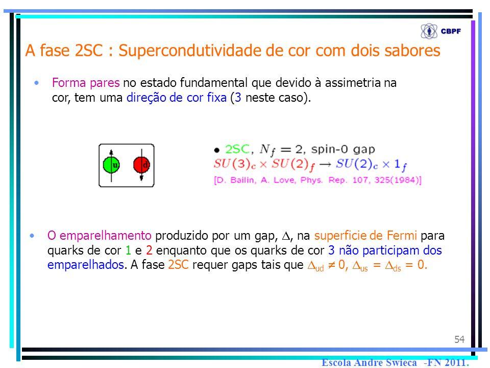 54 A fase 2SC : Supercondutividade de cor com dois sabores Forma pares no estado fundamental que devido à assimetria na cor, tem uma direção de cor fi