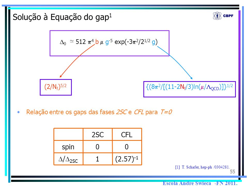 55 Solução à Equação do gap 1 [1] T. Schafer, hep-ph /0304281. 0 512 4 b g -5 exp(-3 2 /2 1/2 g) (2/N f ) 5/2 {(8 2 /[(11-2N f /3)ln( / QCD )]} 1/2 Re